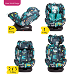 All in All Group 0+123 Car Seat Dragon Kingdom (5PP)